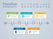 Timeline line infographic concept with space for your content. EPS 10 file. Transparency effects used on highlight elements.