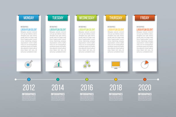 Timeline infographic design template. Weekly planner vector. Timeline, diagram, data, business, concept organization chart stock illustrations