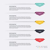 Timeline Infographic Design Templates. Charts, Diagrams and othe