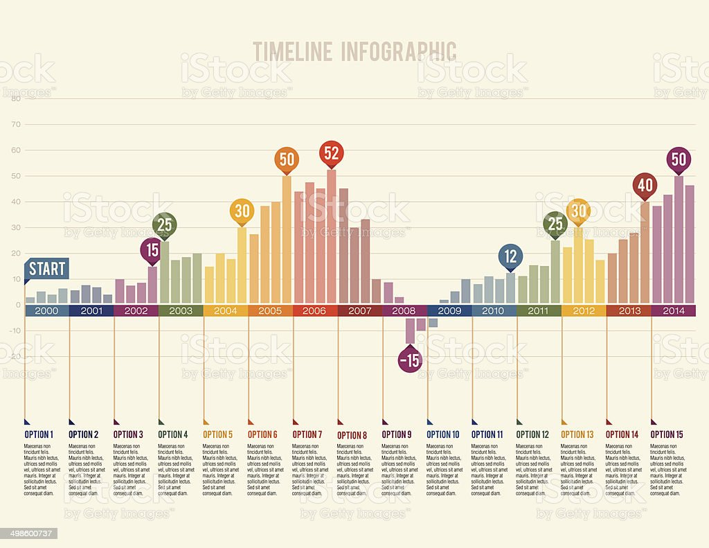 Timeline infographic flat design template vector art illustration