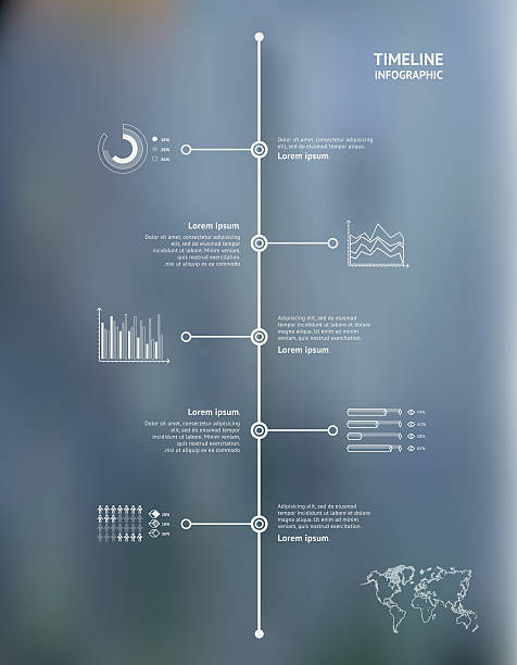 timeline infographic with unfocused background and icons set. world map - вертикальный stock illustrations