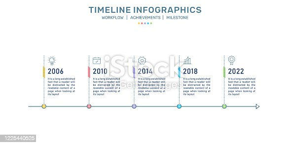 Timeline Infographics, Business development process, Milestone Infographics, Process flow