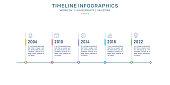 Timeline Infographics, Business development process, Milestone Infographics, Process flow