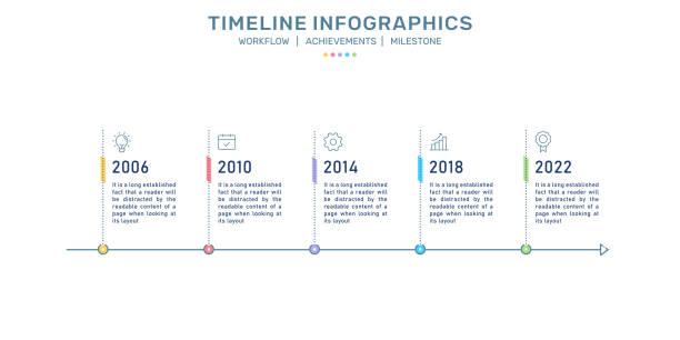 타임라인 인포그래픽, 비즈니스 개발 프로세스, 마일스톤 인포그래픽, 프로세스 흐름 - timeline stock illustrations