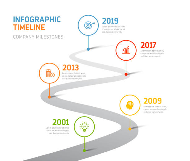 타임 라인-인포 그래픽, 회사 연혁 - timeline stock illustrations