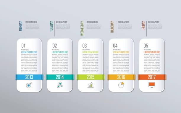timeline-infografiken design vektor - woche planer vorlage - tischarrangements stock-grafiken, -clipart, -cartoons und -symbole