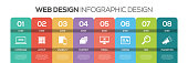 Timeline infographics design vector with icons, can be used for workflow layout, diagram, annual report, and web design. WEB DESIGN concept with 8 options, steps or processes.