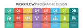 Timeline infographics design vector with icons, can be used for workflow layout, diagram, annual report, and web design. WORKFLOW concept with 8 options, steps or processes.