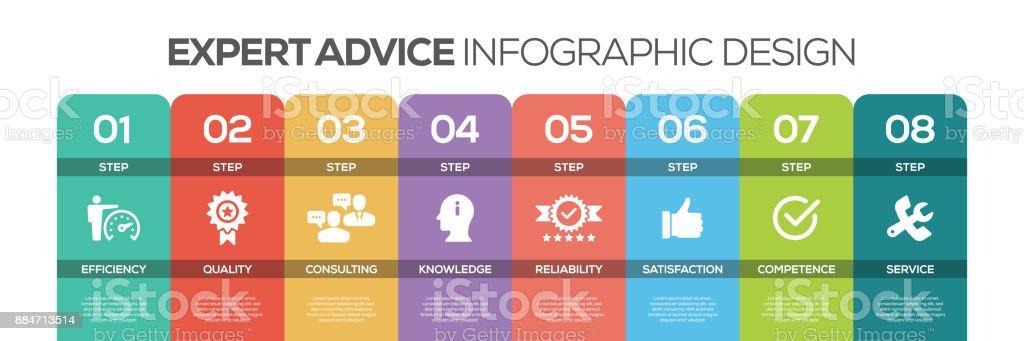 Cronograma infográficos projeto vector com ícones, pode ser usado para o layout de fluxo de trabalho, diagrama, relatório anual e web design. CONSELHOS de especialista conceito com 8 opções, etapas ou processos. - ilustração de arte em vetor
