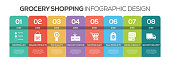 Timeline infographics design vector with icons, can be used for workflow layout, diagram, annual report, and web design. GROCERY SHOPPING concept with 8 options, steps or processes.