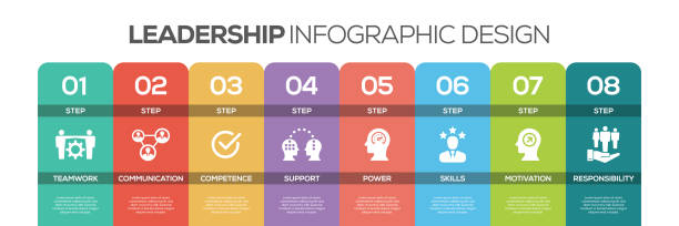 timeline infographics design vector with icons, can be used for workflow layout, diagram, annual report, and web design. leadership concept with 8 options, steps or processes. - part of a series stock illustrations, clip art, cartoons, & icons