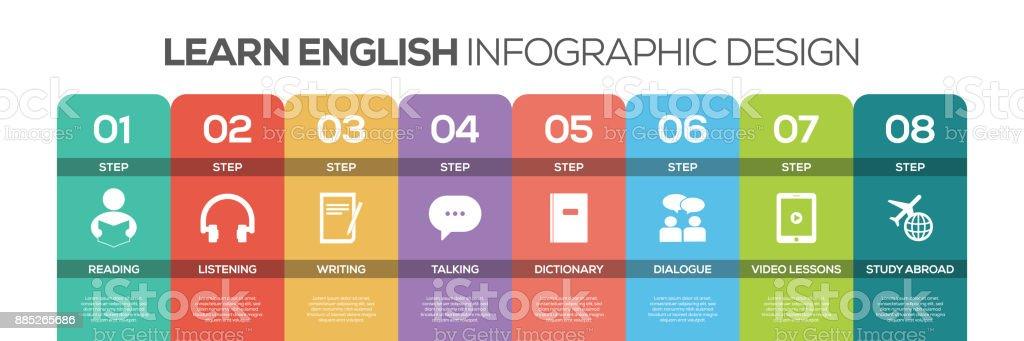 ワークフロー レイアウト、図、アニュアル レポート、web デザインのタイムライン インフォ グラフィック デザイン ベクトルのアイコンを使用できます。8 オプションがあり、ステップやプロセスで英語の概念を学ぶ。 ベクターアートイラスト
