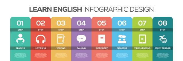 ワークフロー レイアウト、図、アニュアル レポート、web デザインのタイムライン インフォ グラフィック デザイン ベクトルのアイコンを使用できます。8 オプションがあり、ステップやプロセスで英語の概念を学ぶ。 - 語学の授業点のイラスト素材/クリップアート素材/マンガ素材/アイコン素材