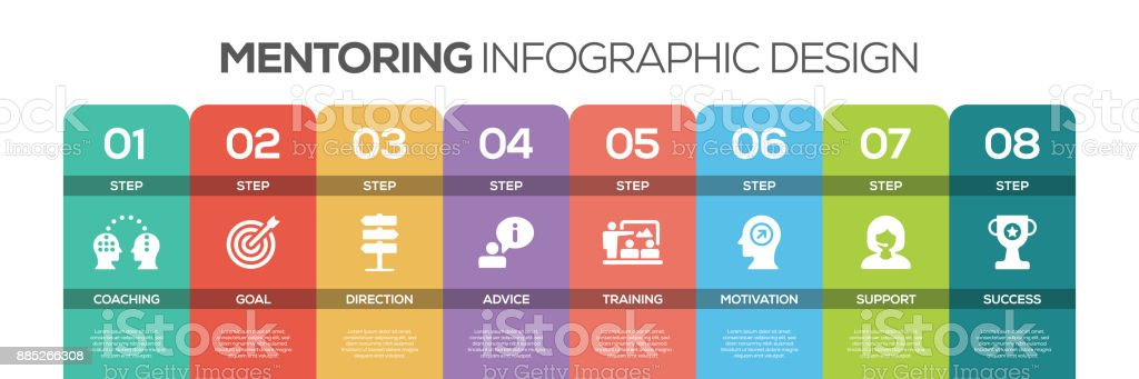 Timeline infographics design vector with icons, can be used for workflow layout, diagram, annual report, and web design. MENTORING Concept with 8 options, steps or processes. vector art illustration