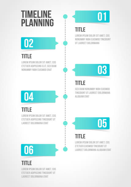 timeline infographics template, workflow layout, diagram, number step up options in vector illustration. - вертикальный stock illustrations