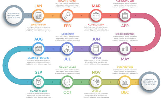 타임 라인 인포 그래픽 - timeline stock illustrations