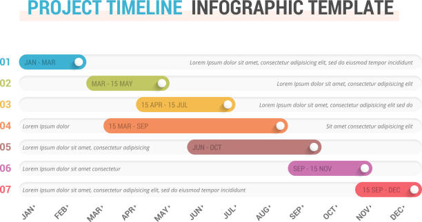 Timeline Infographics Gantt chart, project timeline with seven stages, infographic template, vector eps10 illustration agenda stock illustrations