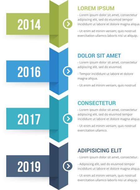 ilustrações de stock, clip art, desenhos animados e ícones de timeline infographics - vertical