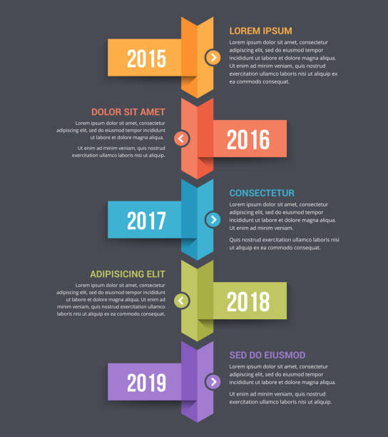 Timeline Infographics Vertical timeline infographics template with five arrows, vector eps10 illustration vertical stock illustrations