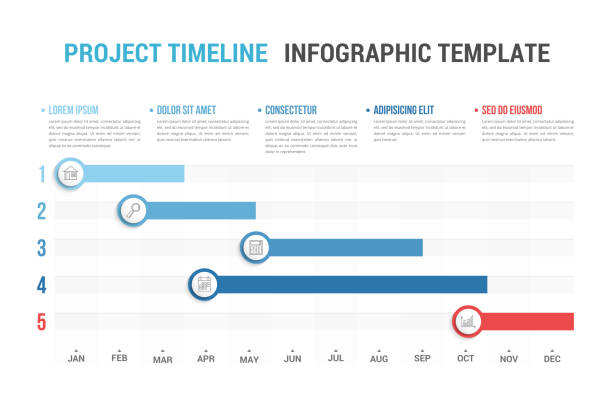 Timeline Infographics Gantt chart, project timeline with five stages, infographic template, vector eps10 illustration gantt chart stock illustrations