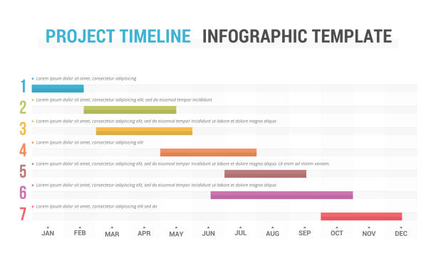 Timeline Infographics Gantt chart, project timeline with seven stages, infographic template, vector eps10 illustration gantt chart stock illustrations