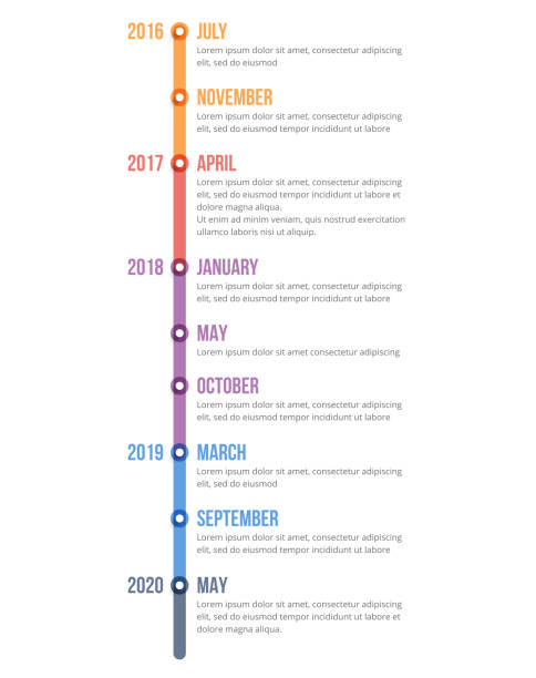 Timeline Infographics Vertical timeline infographics template, workflow, process chart, vector eps10 illustration vertical stock illustrations