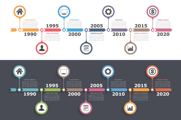 infografiki osi czasu  - timeline stock illustrations