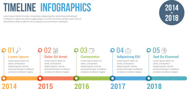 timeline infographics - timeline infographics stock illustrations, clip art, cartoons, & icons