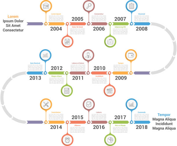 회사연혁 인포그래픽  - timeline stock illustrations