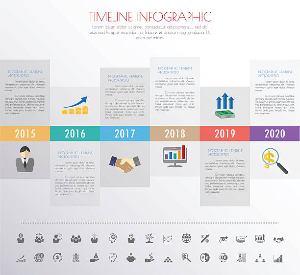 royalty free timeline visual aid clip art vector images