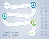 Timeline course or path game board infographic concept. EPS 10 file. Transparency effects used on highlight elements.