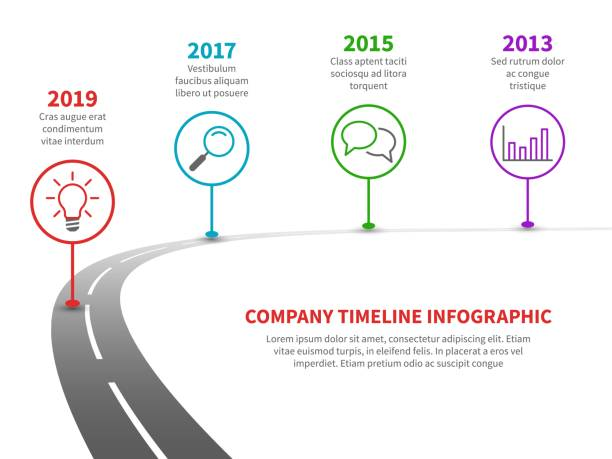 stockillustraties, clipart, cartoons en iconen met tijdlijn weg infographic. strategie proces op succes roadmap met geschiedenis mijlpalen. business planning sjabloon - chauffeur beroep