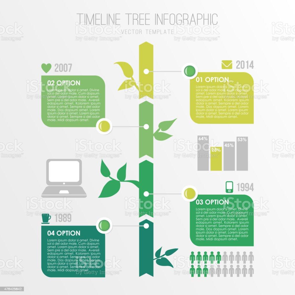 Timeline tree infographics template, eco nature design, vector vector art illustration