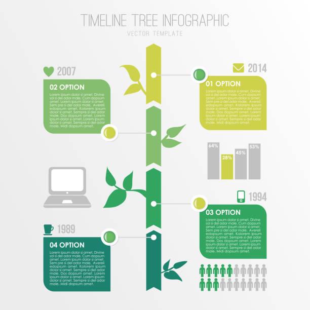 ilustraciones, imágenes clip art, dibujos animados e iconos de stock de línea de tiempo árbol infografía plantilla eco diseño de la naturaleza, vector - infografías demográficas