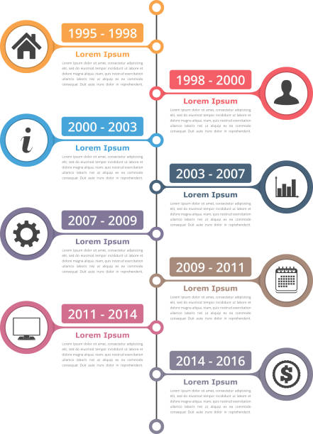 timeline - vertical stock illustrations, clip art, cartoons, & icons