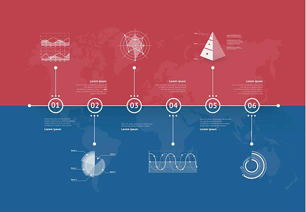 illustrations, cliparts, dessins animés et icônes de chronologie infographie vectorielle.   carte du monde  - infographie de démographie