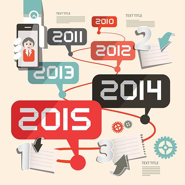 bildbanksillustrationer, clip art samt tecknat material och ikoner med timeline vector infographics template - 2010