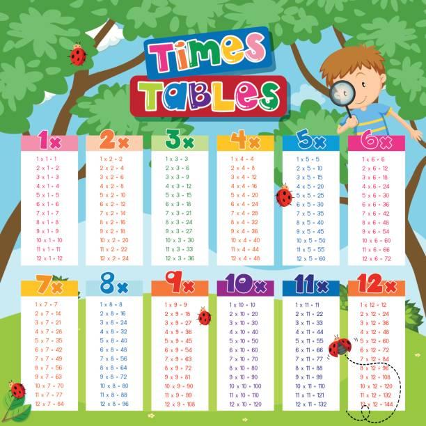 mal tabellen tabelle mit jungen und marienkäfer im hintergrund - schultische stock-grafiken, -clipart, -cartoons und -symbole