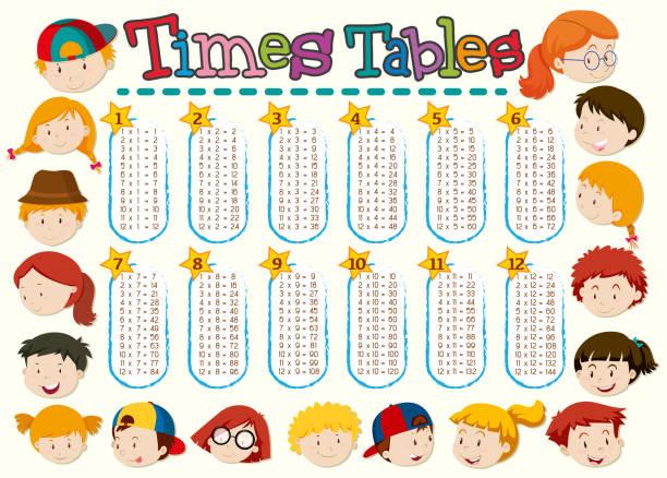 mal tabellen diagramm mit glückliche kinder hintergrund - schultische stock-grafiken, -clipart, -cartoons und -symbole