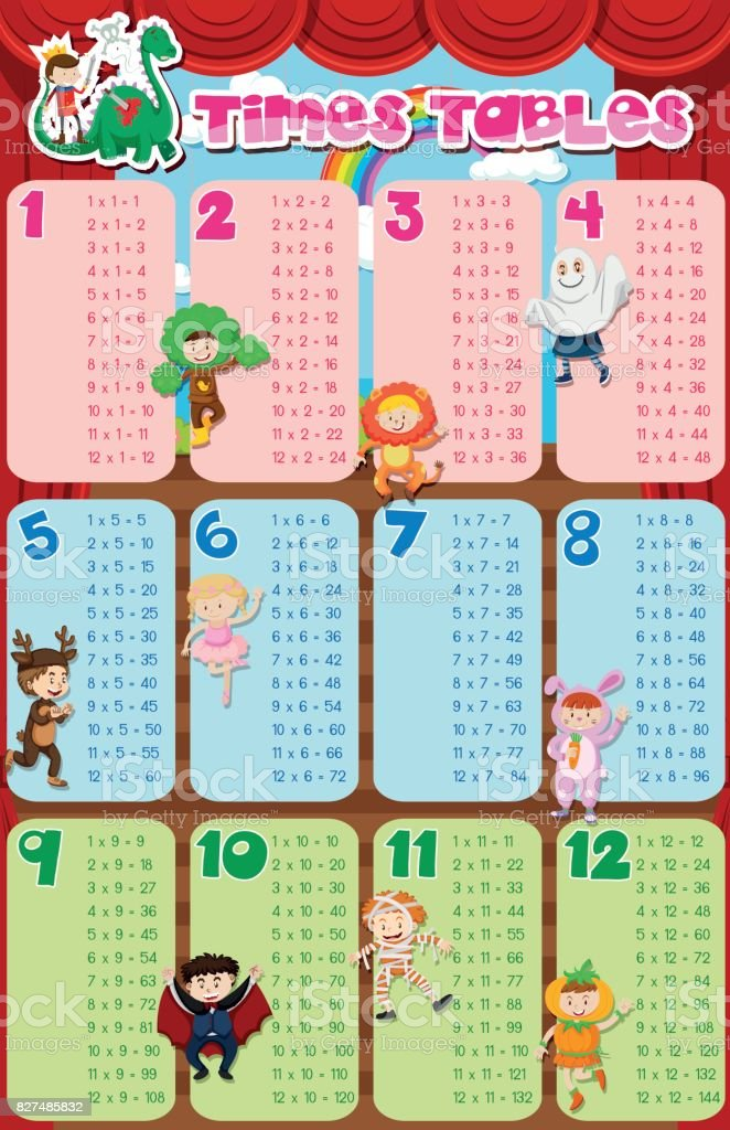 Mal Tabellen Diagramm Mit Kindern In Tracht Im Hintergrund Stock ...