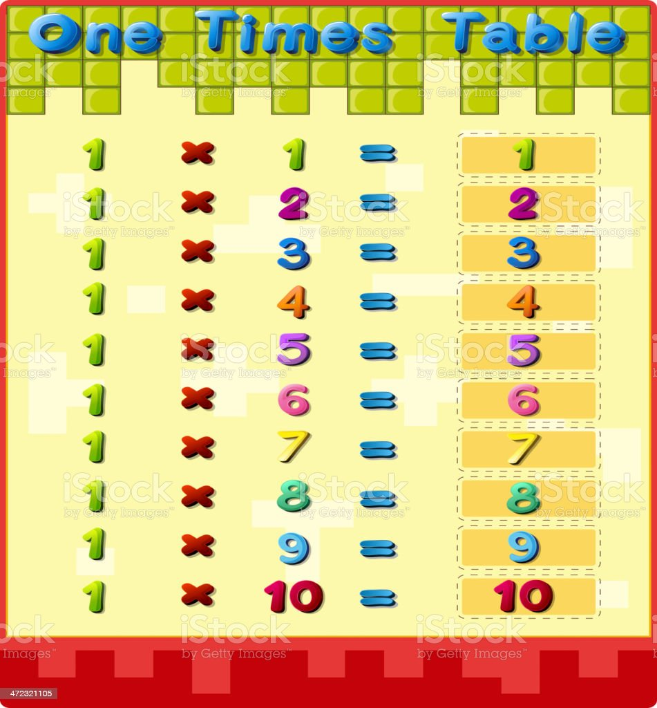 Times tables with answers royalty-free stock vector art