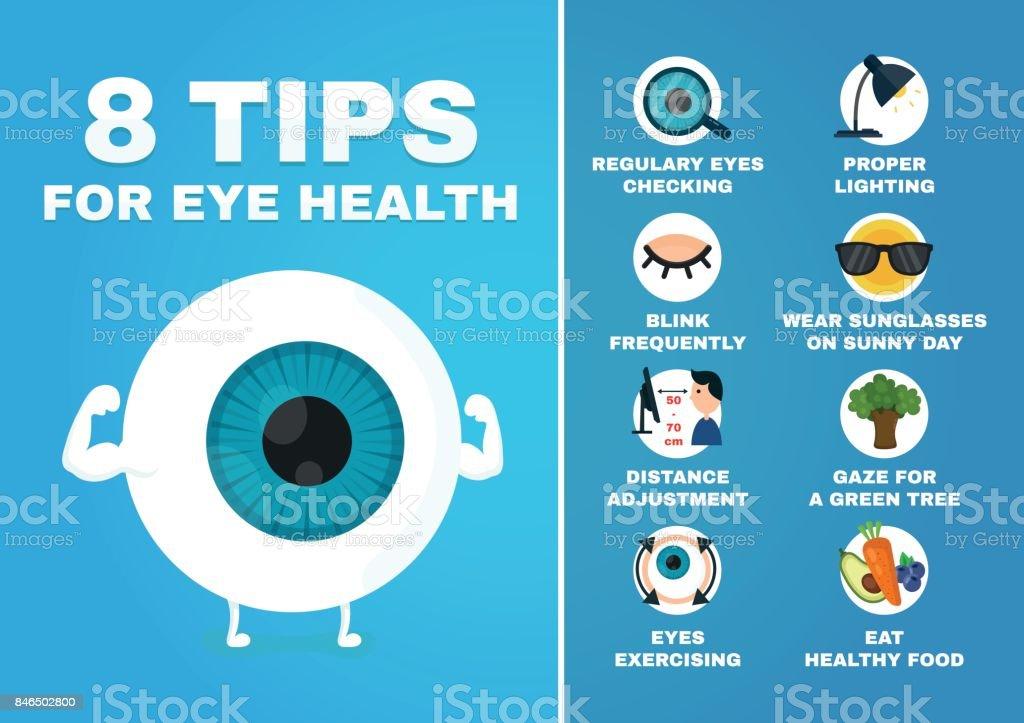 8 Tipps Für Auge Gesundheit Infografik Gewusst Wie Gesundheitswesen ...