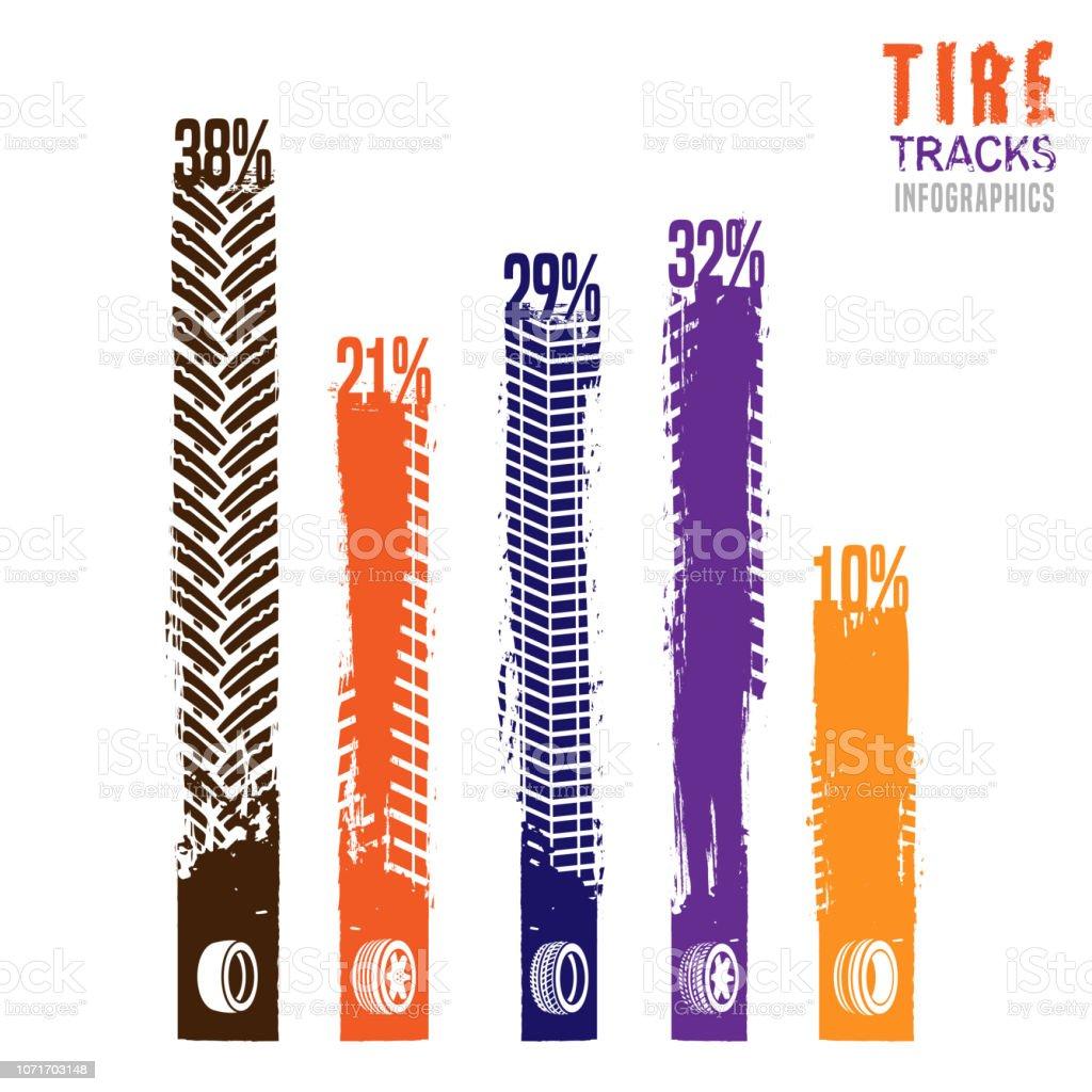 Reifenlauffläche Marken Infografik Stock Vektor Art und mehr Bilder von  Architektonische Säule