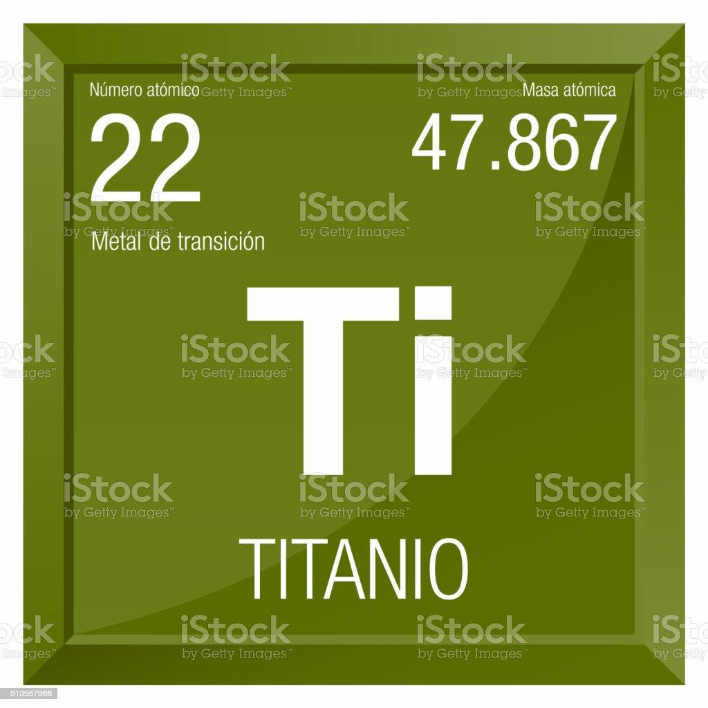 Smbolo de titanio titanium en espaol elemento nmero 22 de la smbolo de titanio titanium en espaol elemento nmero 22 de la tabla peridica de urtaz Choice Image