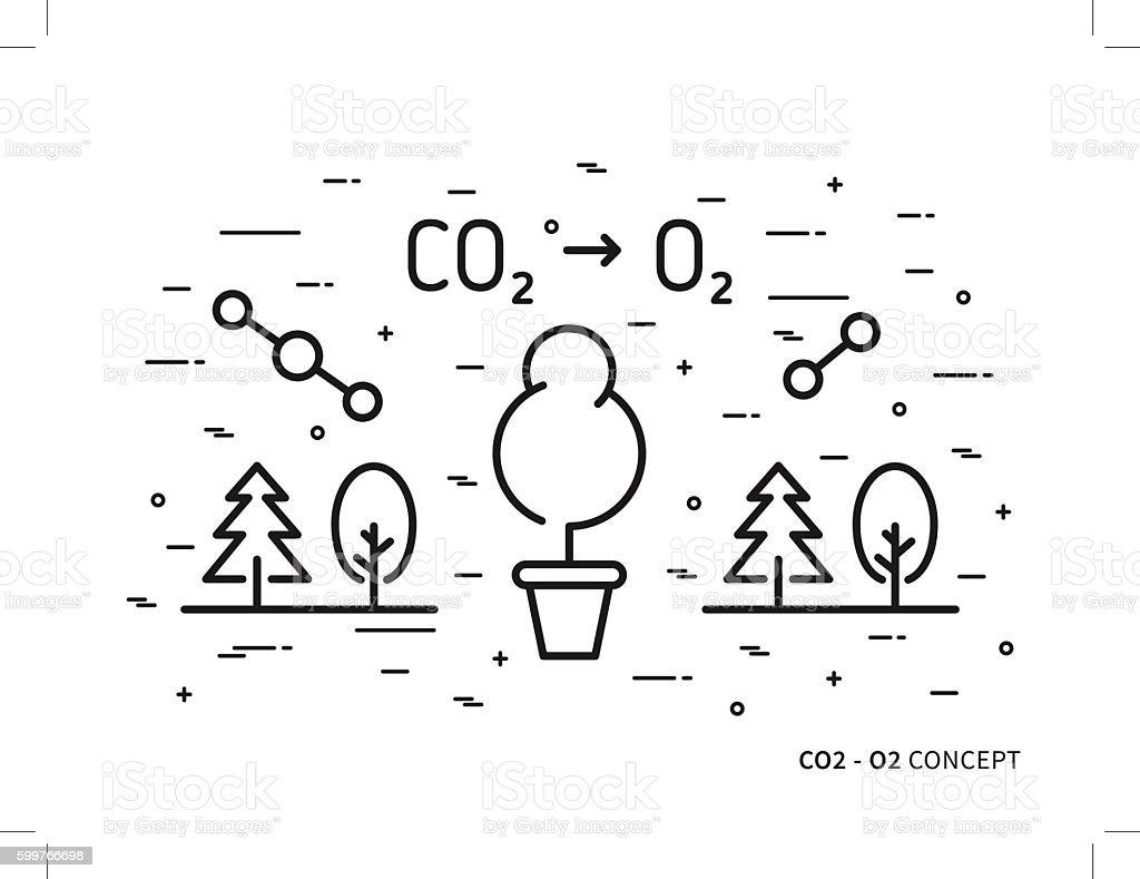 CO2 (carbon dioxide) to O2 (oxygen) vector illustration vector art illustration