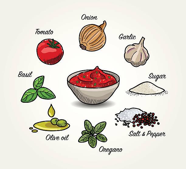 ilustrações de stock, clip art, desenhos animados e ícones de molho de tomate componentes - mediterranean food