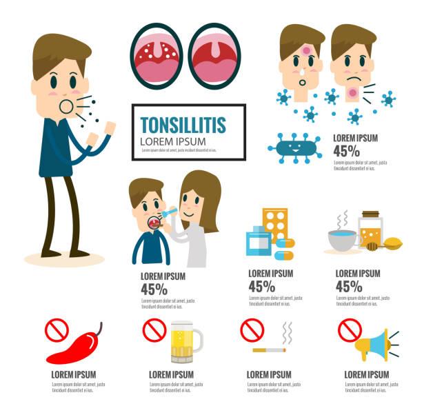 Tonsillitis infographic element. health care concept. flat vector cartoon design illustration. sore throat stock illustrations