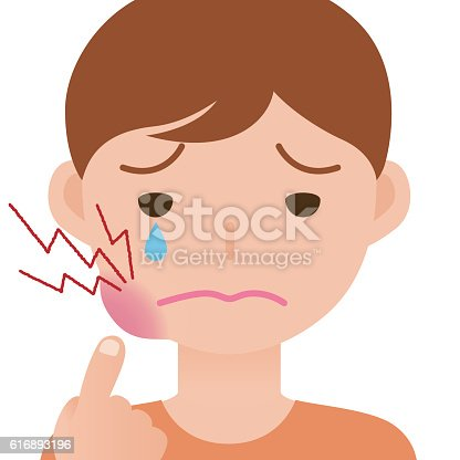 Toothache Hurts Of Bad Tooth Stomatitis Mouth Ulcer Vector Id S A on Open Mouth Clip Art