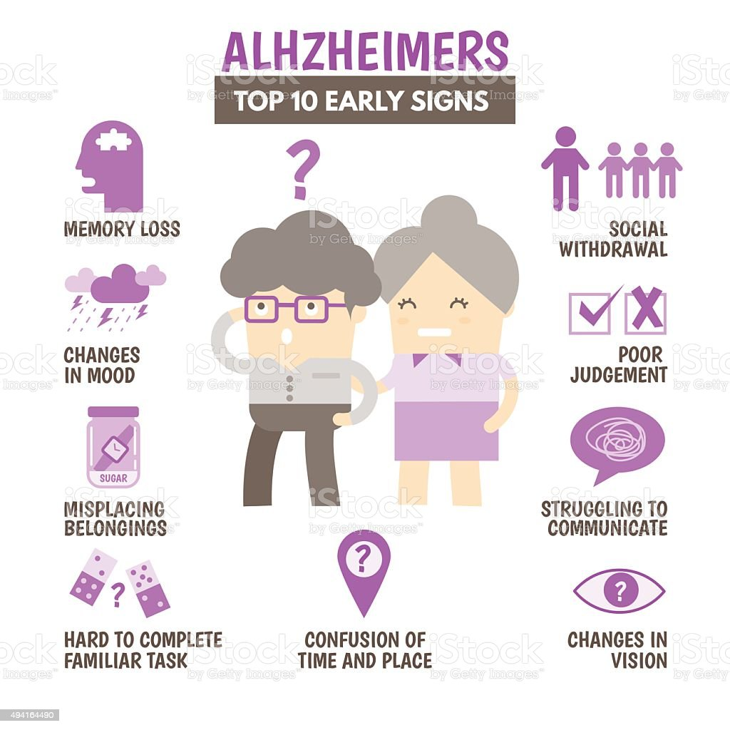 top 10 signs of alzheimers disease vector art illustration