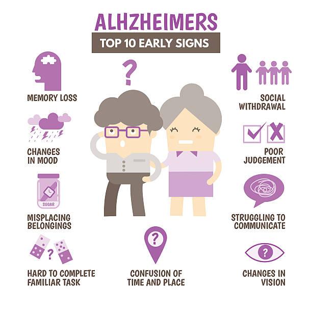 ilustrações de stock, clip art, desenhos animados e ícones de top 10 alzheimers sinais da doença - alzheimer